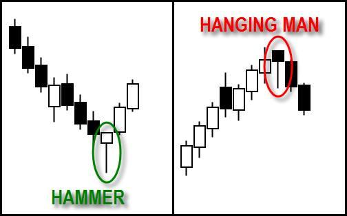 pola-hanging