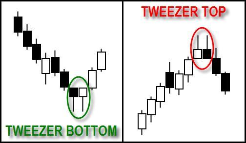pola-tweezer